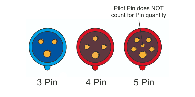 Pins, holes and poles of plugs and sockets explained