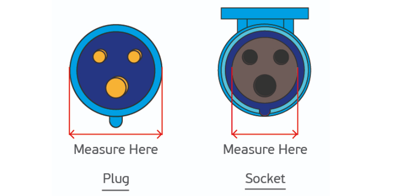 Plug and sockets technical dimensions explained