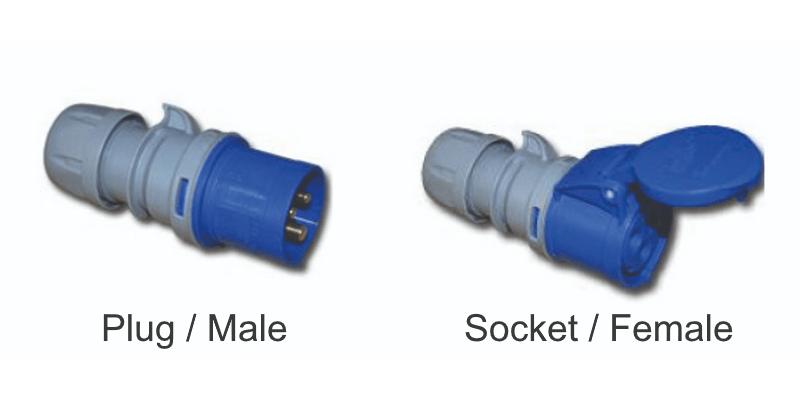 Plug or Socket explained